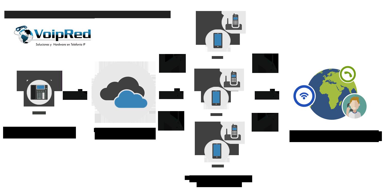 Esquema Citofonia IP - Con internet.png