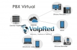 PBX Virtual VoipRed