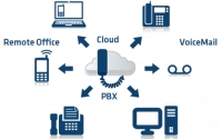 Ventajas de PBX Virtual